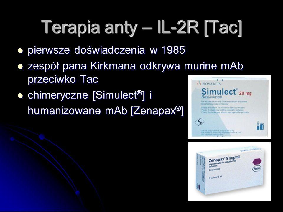 Terapia anty – IL-2R [Tac]